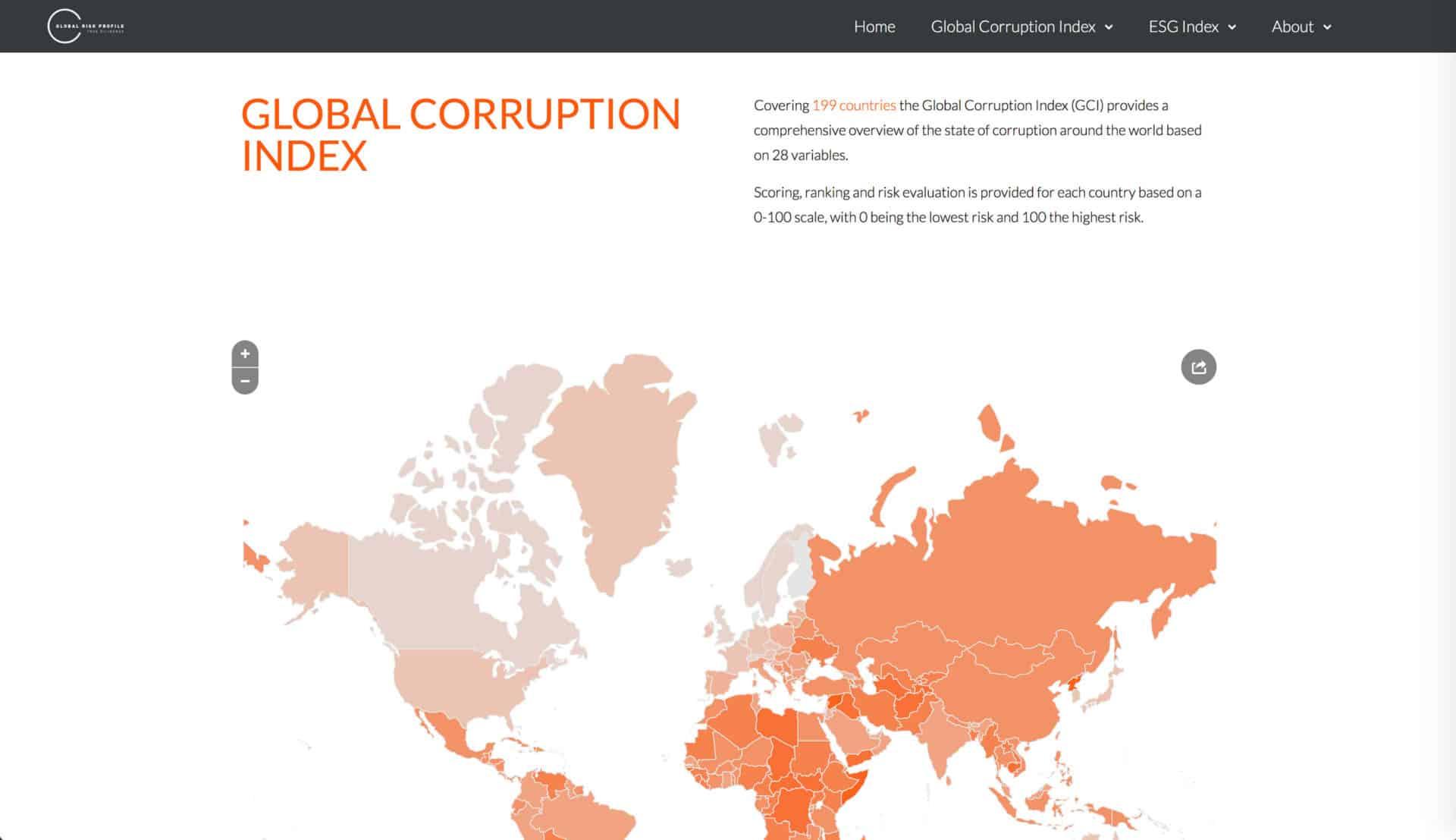 Risk presentation global