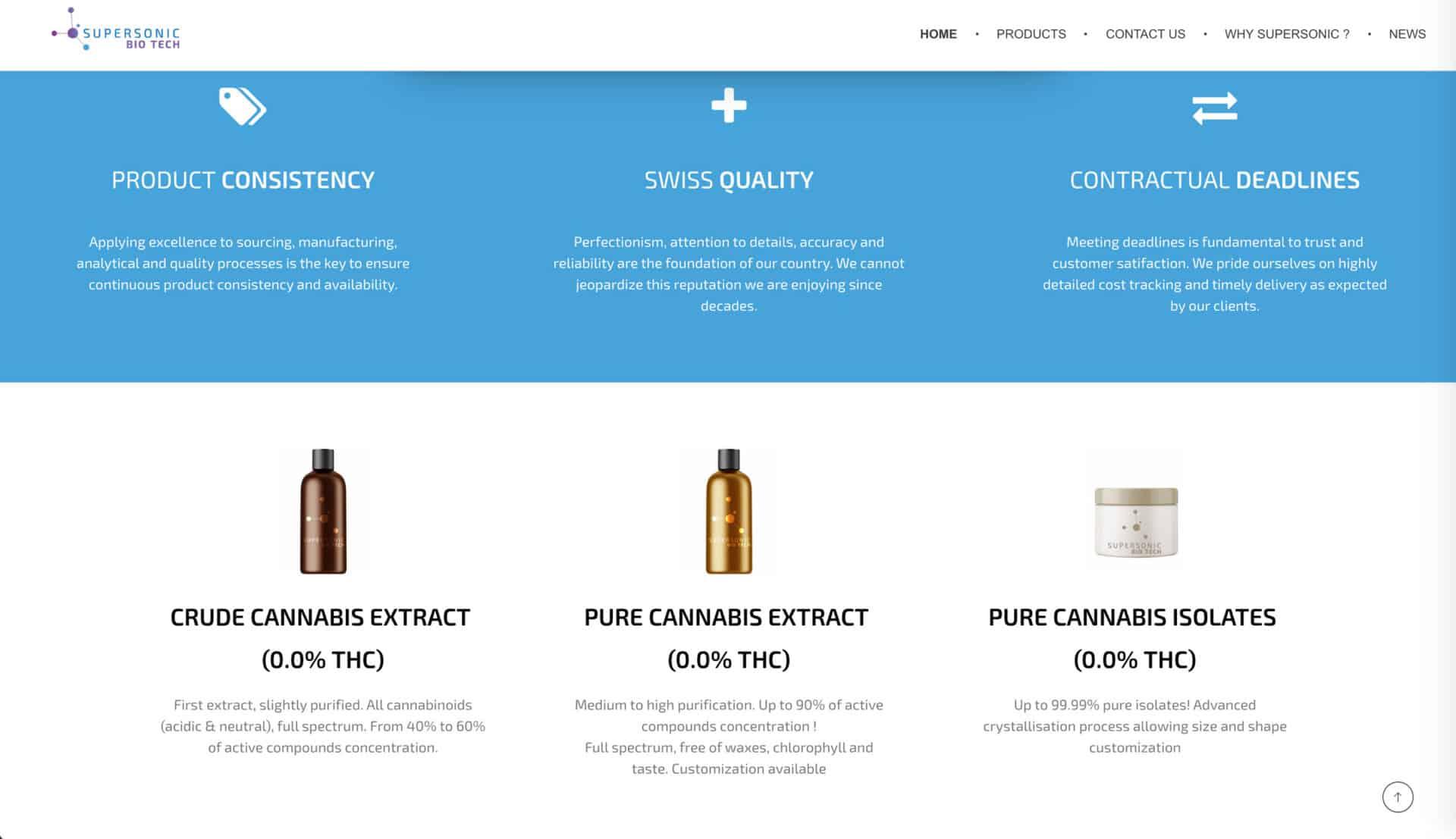 produit e-commerce cannabis